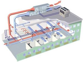 Scale of air conditioning system in building installations